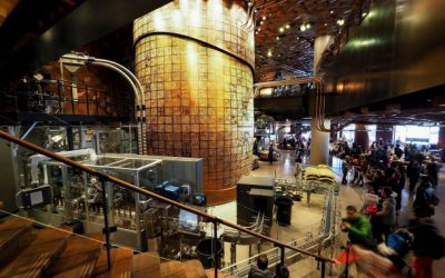 上海視察 5 : Starbucks Reserve Roastery Shanghai